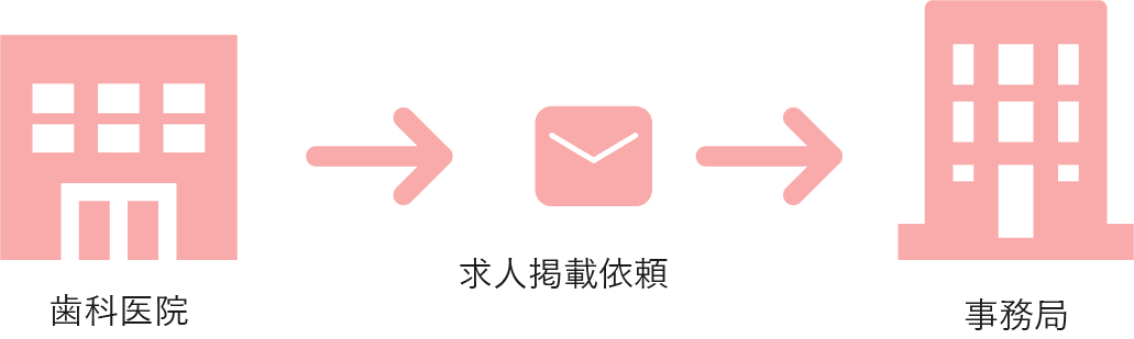 step1のイメージ画像